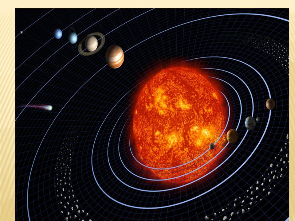 Vesmír či kosmos je označení pro celek, který obsahuje planety, hvězdy, galaxie, mezigalaktický prostor a další.