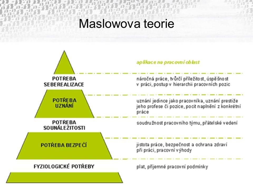 Maslowova teorie