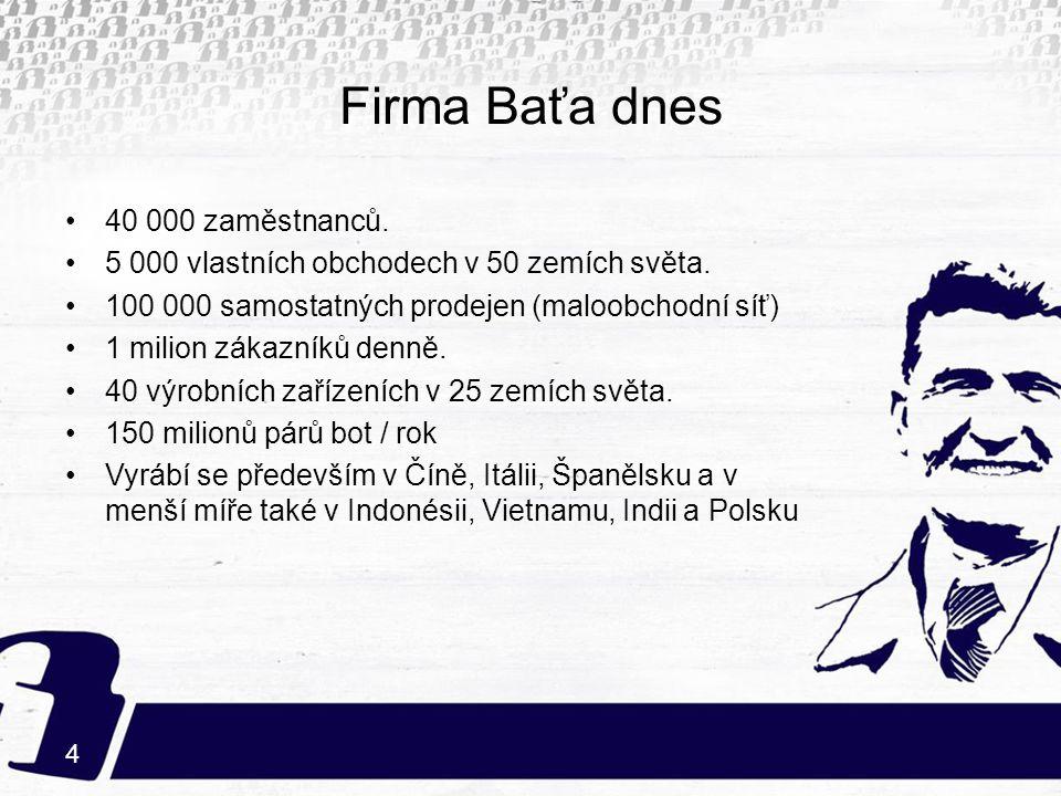 Firma Baťa dnes 40 000 zaměstnanců. 5 000 vlastních obchodech v 50 zemích světa. 100 000 samostatných prodejen (maloobchodní síť) 1 milion zákazníků d
