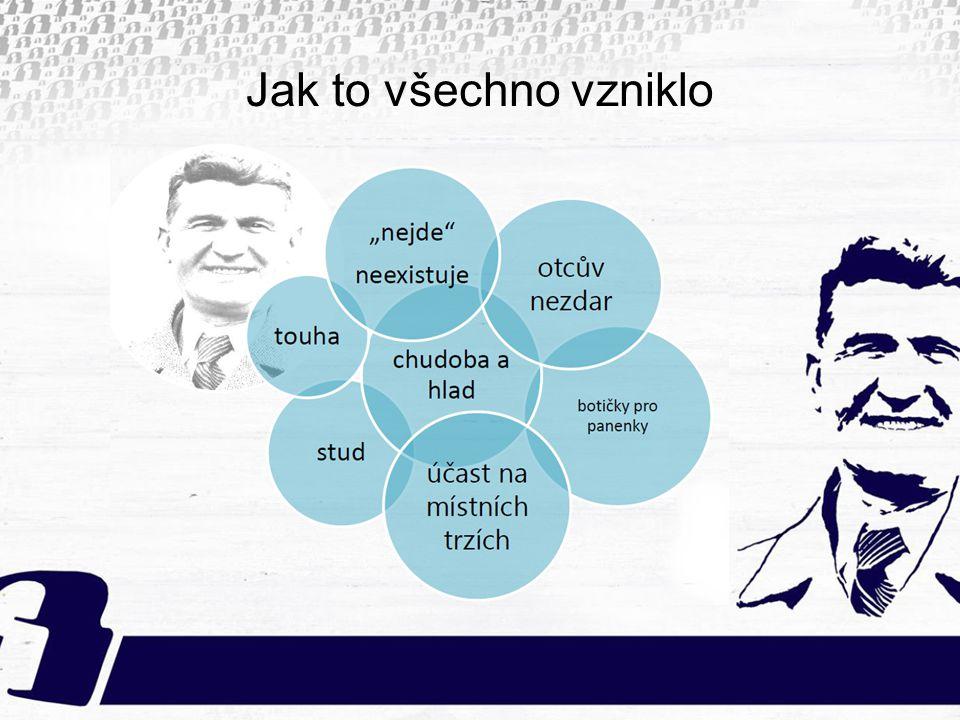 Profilace Tomáše Bati Sociální a hospodářský tvůrce 14