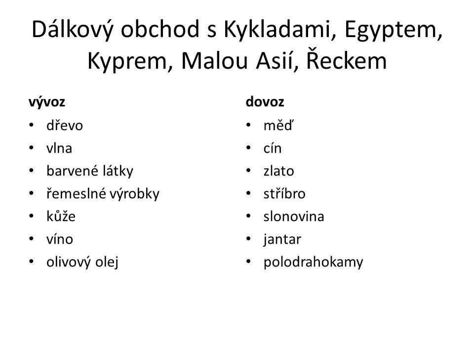 Dálkový obchod s Kykladami, Egyptem, Kyprem, Malou Asií, Řeckem vývoz dřevo vlna barvené látky řemeslné výrobky kůže víno olivový olej dovoz měď cín z
