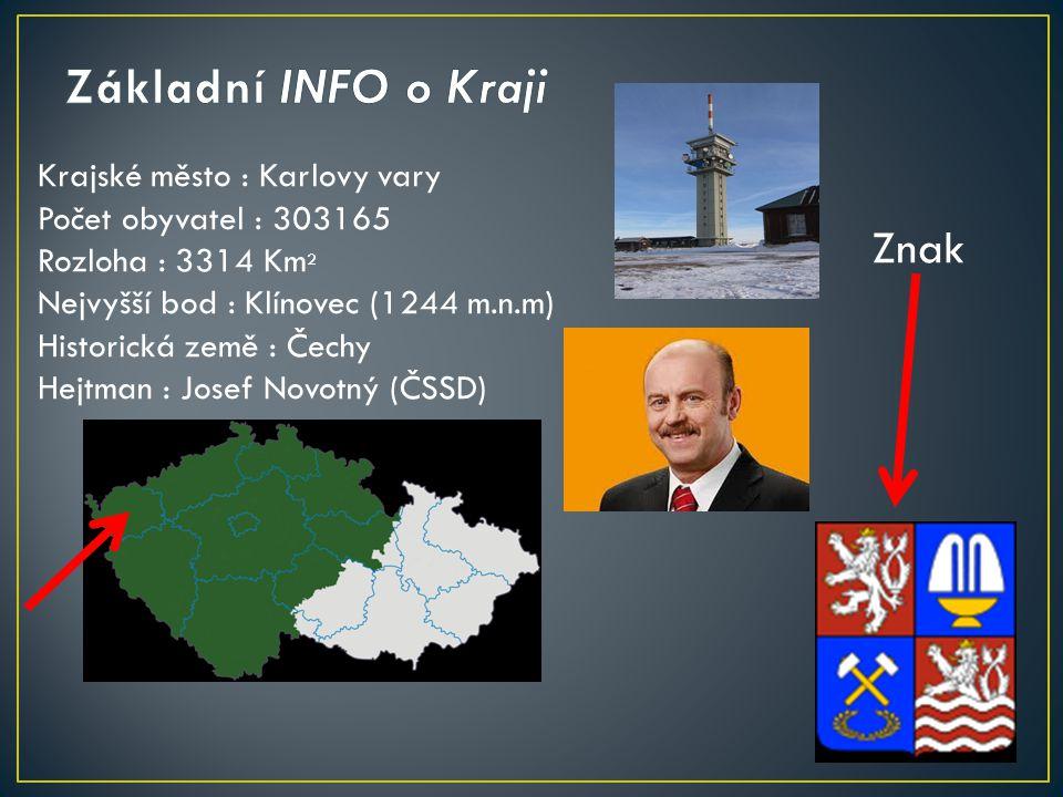 Krajské město : Karlovy vary Počet obyvatel : 303165 Rozloha : 3314 Km ² Nejvyšší bod : Klínovec (1244 m.n.m) Historická země : Čechy Hejtman : Josef Novotný (ČSSD) Znak