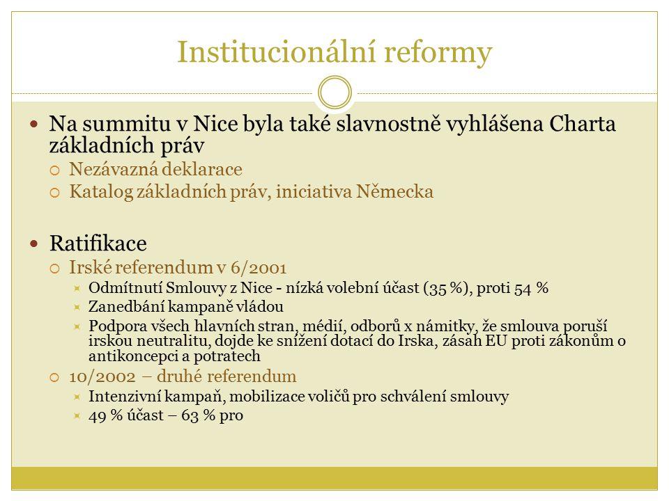 Institucionální reformy Na summitu v Nice byla také slavnostně vyhlášena Charta základních práv  Nezávazná deklarace  Katalog základních práv, iniciativa Německa Ratifikace  Irské referendum v 6/2001  Odmítnutí Smlouvy z Nice - nízká volební účast (35 %), proti 54 %  Zanedbání kampaně vládou  Podpora všech hlavních stran, médií, odborů x námitky, že smlouva poruší irskou neutralitu, dojde ke snížení dotací do Irska, zásah EU proti zákonům o antikoncepci a potratech  10/2002 – druhé referendum  Intenzivní kampaň, mobilizace voličů pro schválení smlouvy  49 % účast – 63 % pro