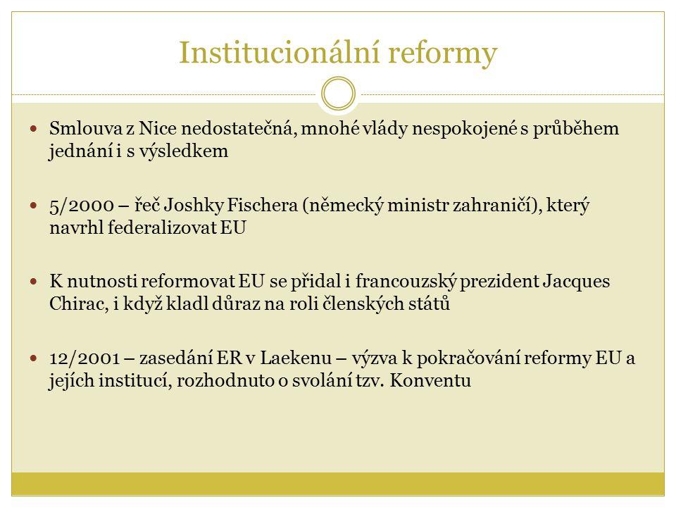 Institucionální reformy Smlouva z Nice nedostatečná, mnohé vlády nespokojené s průběhem jednání i s výsledkem 5/2000 – řeč Joshky Fischera (německý ministr zahraničí), který navrhl federalizovat EU K nutnosti reformovat EU se přidal i francouzský prezident Jacques Chirac, i když kladl důraz na roli členských států 12/2001 – zasedání ER v Laekenu – výzva k pokračování reformy EU a jejích institucí, rozhodnuto o svolání tzv.