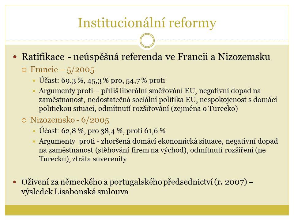Institucionální reformy Ratifikace - neúspěšná referenda ve Francii a Nizozemsku  Francie – 5/2005  Účast: 69,3 %, 45,3 % pro, 54,7 % proti  Argumenty proti – příliš liberální směřování EU, negativní dopad na zaměstnanost, nedostatečná sociální politika EU, nespokojenost s domácí politickou situací, odmítnutí rozšiřování (zejména o Turecko)  Nizozemsko - 6/2005  Účast: 62,8 %, pro 38,4 %, proti 61,6 %  Argumenty proti - zhoršená domácí ekonomická situace, negativní dopad na zaměstnanost (stěhování firem na východ), odmítnutí rozšíření (ne Turecku), ztráta suverenity Oživení za německého a portugalského předsednictví (r.
