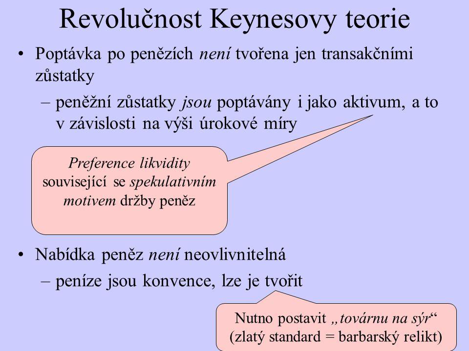 Revolučnost Keynesovy teorie Poptávka po penězích není tvořena jen transakčními zůstatky –peněžní zůstatky jsou poptávány i jako aktivum, a to v závis