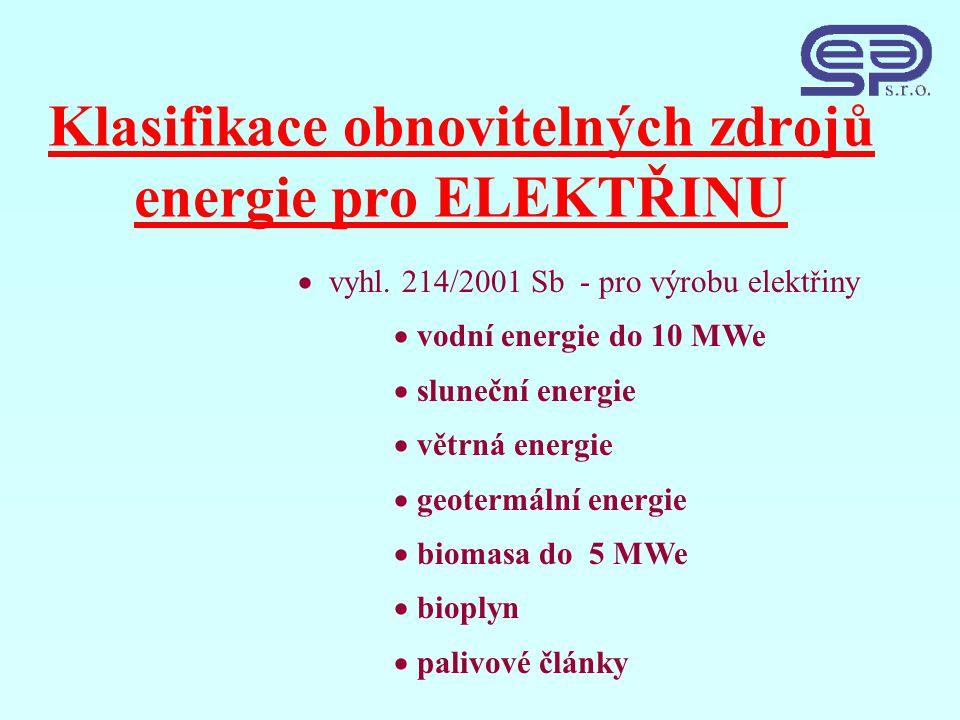 Klasifikace obnovitelných zdrojů energie pro ELEKTŘINU  vyhl.