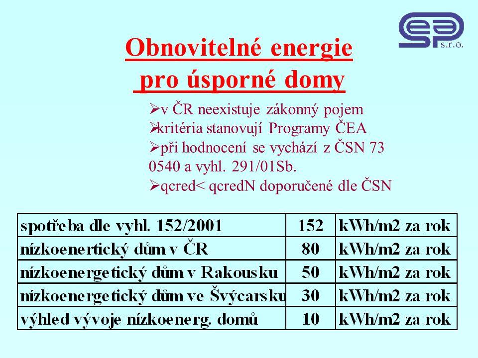 Obnovitelné energie pro úsporné domy  v ČR neexistuje zákonný pojem  kritéria stanovují Programy ČEA  při hodnocení se vychází z ČSN 73 0540 a vyhl.
