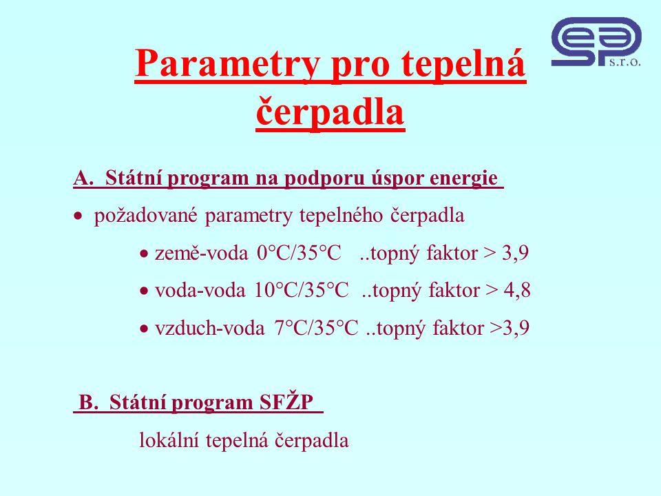 Parametry pro tepelná čerpadla A.