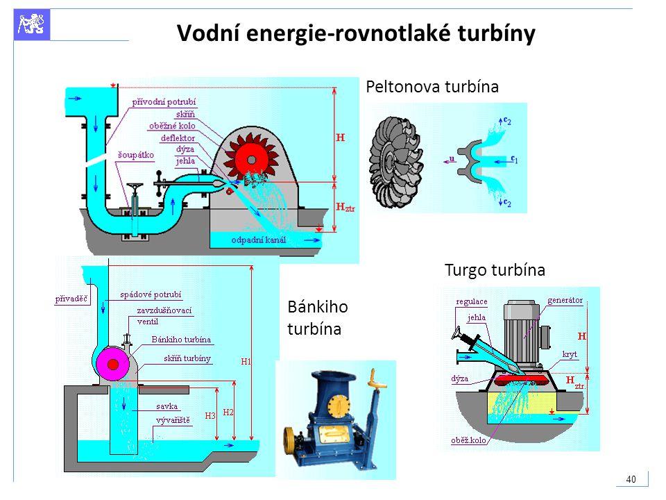 40 Vodní energie-rovnotlaké turbíny Peltonova turbína Bánkiho turbína Turgo turbína
