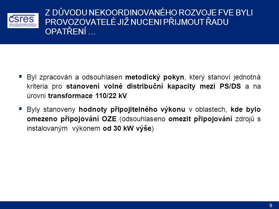 9 Z DŮVODU NEKOORDINOVANÉHO ROZVOJE FVE BYLI PROVOZOVATELÉ JIŽ NUCENI PŘIJMOUT ŘADU OPATŘENÍ …  Byl zpracován a odsouhlasen metodický pokyn, který stanoví jednotná kriteria pro stanovení volné distribuční kapacity mezi PS/DS a na úrovni transformace 110/22 kV  Byly stanoveny hodnoty připojitelného výkonu v oblastech, kde bylo omezeno připojování OZE (odsouhlaseno omezit připojování zdrojů s instalovaným výkonem od 30 kW výše)