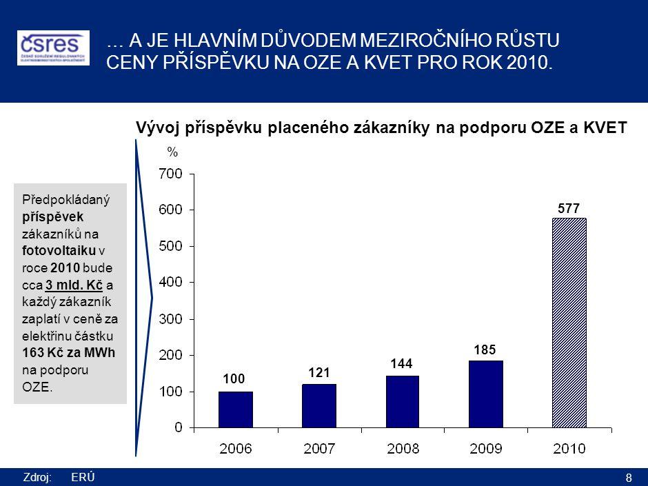 8 … A JE HLAVNÍM DŮVODEM MEZIROČNÍHO RŮSTU CENY PŘÍSPĚVKU NA OZE A KVET PRO ROK 2010.