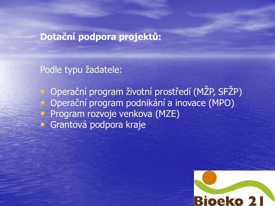 Dotační podpora projektů: Podle typu žadatele: Operační program životní prostředí (MŽP, SFŽP) Operační program podnikání a inovace (MPO) Program rozvoje venkova (MZE) Grantová podpora kraje