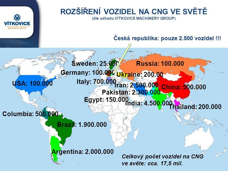 Argentina: 2.000.000 Brazil: 1.900.000 Columbia: 500.000 USA: 100.000 Germany: 100.000 Italy: 700.000 Sweden: 25.000Russia: 100.000 Ukraine: 200.00 Ir