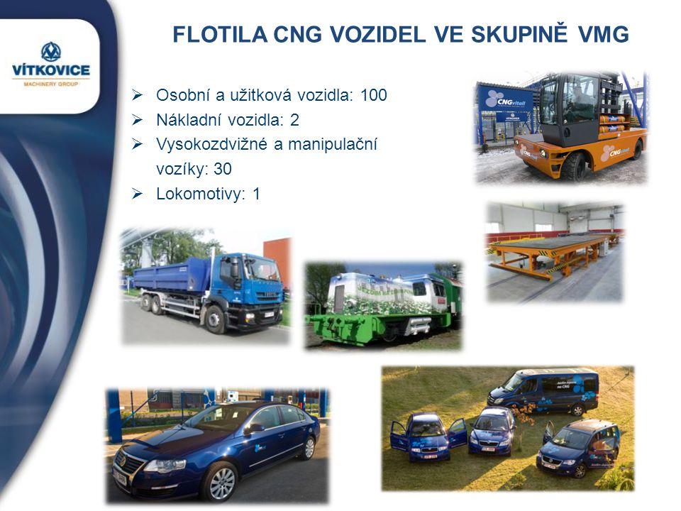 FLOTILA CNG VOZIDEL VE SKUPINĚ VMG  Osobní a užitková vozidla: 100  Nákladní vozidla: 2  Vysokozdvižné a manipulační vozíky: 30  Lokomotivy: 1