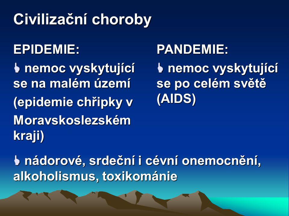 Civilizační choroby EPIDEMIE:  nemoc vyskytující se na malém území (epidemie chřipky v Moravskoslezském kraji) PANDEMIE:  nemoc vyskytující se po celém světě (AIDS)  nádorové, srdeční i cévní onemocnění, alkoholismus, toxikománie