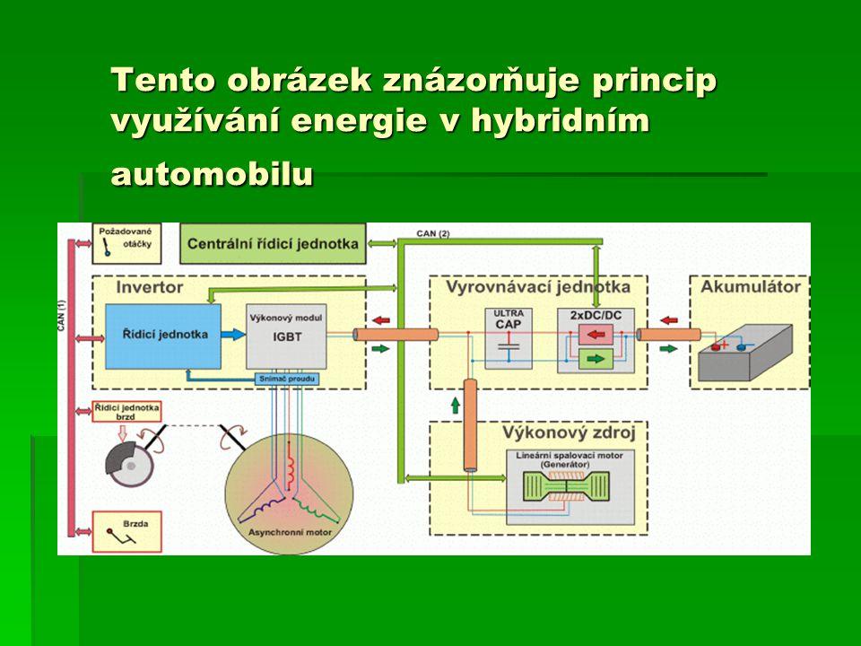 Tento obrázek znázorňuje princip využívání energie v hybridním automobilu