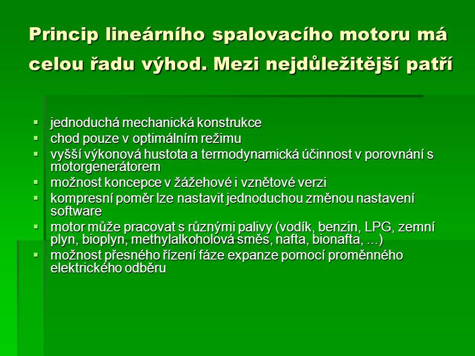 Princip lineárního spalovacího motoru má celou řadu výhod.