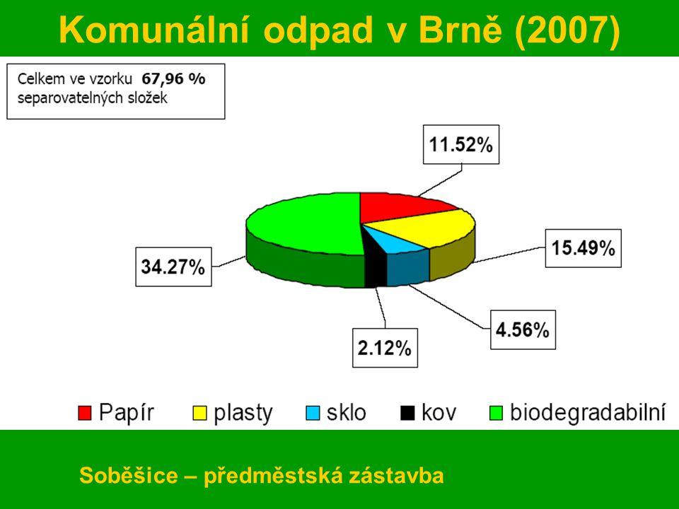 Komunální odpad v Brně (2007) Soběšice – předměstská zástavba
