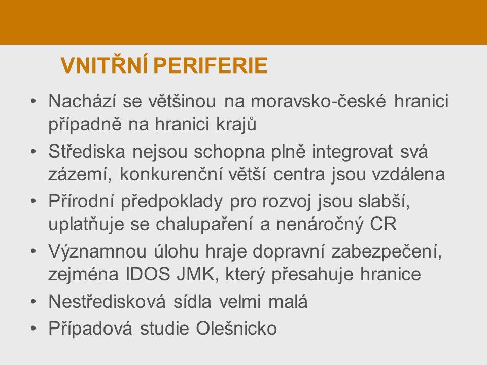 VNITŘNÍ PERIFERIE Nachází se většinou na moravsko-české hranici případně na hranici krajů Střediska nejsou schopna plně integrovat svá zázemí, konkurenční větší centra jsou vzdálena Přírodní předpoklady pro rozvoj jsou slabší, uplatňuje se chalupaření a nenáročný CR Významnou úlohu hraje dopravní zabezpečení, zejména IDOS JMK, který přesahuje hranice Nestředisková sídla velmi malá Případová studie Olešnicko