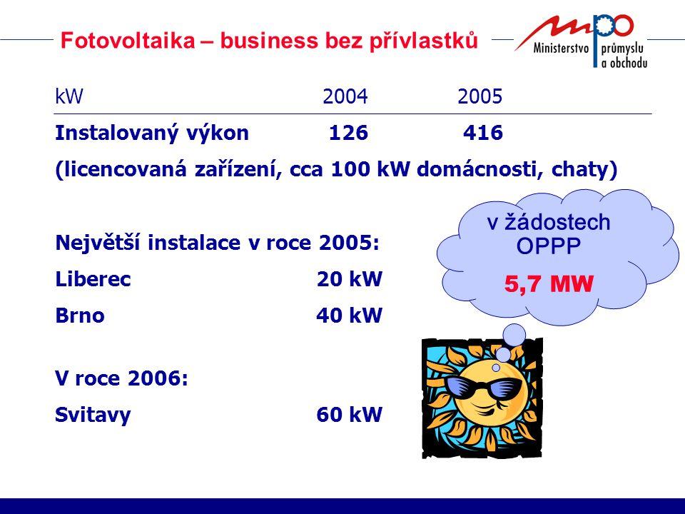 Fotovoltaika – business bez přívlastků kW 2004 2005 Instalovaný výkon 126 416 (licencovaná zařízení, cca 100 kW domácnosti, chaty) Největší instalace
