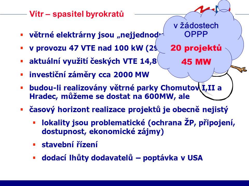 """Vítr – spasitel byrokratů  větrné elektrárny jsou """"nejjednodušší""""  v provozu 47 VTE nad 100 kW (29 MWinst.)  aktuální využití českých VTE 14,8%  i"""