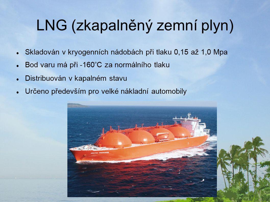 LNG (zkapalněný zemní plyn) Skladován v kryogenních nádobách při tlaku 0,15 až 1,0 Mpa Bod varu má při -160°C za normálního tlaku Distribuován v kapalném stavu Určeno především pro velké nákladní automobily