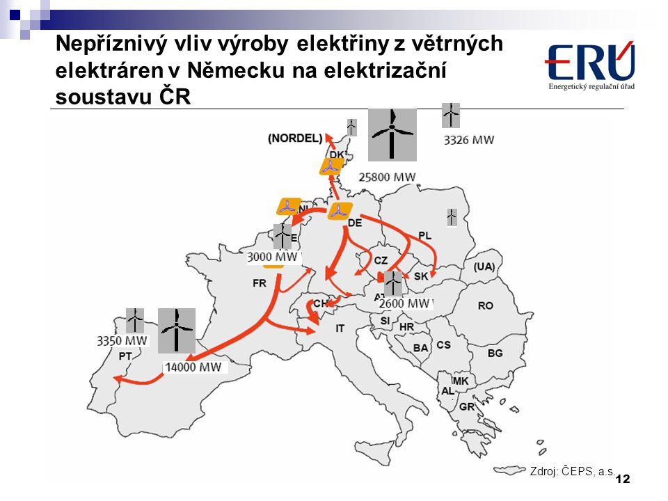 12 Nepříznivý vliv výroby elektřiny z větrných elektráren v Německu na elektrizační soustavu ČR Zdroj: ČEPS, a.s.