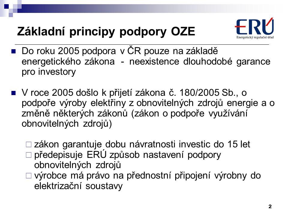 2 Základní principy podpory OZE Do roku 2005 podpora v ČR pouze na základě energetického zákona - neexistence dlouhodobé garance pro investory V roce 2005 došlo k přijetí zákona č.