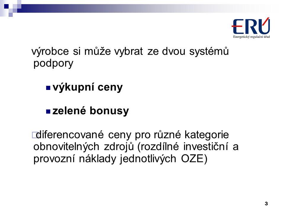 4 Způsoby podpory na základě zákona č.180/2005 Sb.