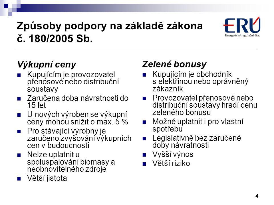5 Garance výkupu a navyšování výkupních cen v budoucnosti Vyhláška ERÚ č.