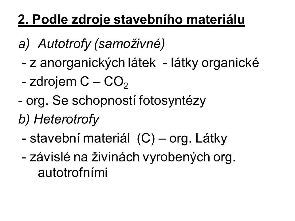 2. Podle zdroje stavebního materiálu a)Autotrofy (samoživné) - z anorganických látek - látky organické - zdrojem C – CO 2 - org. Se schopností fotosyn