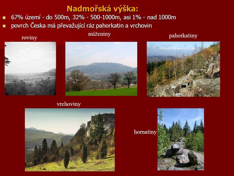 Nadmořská výška: 67% území - do 500m, 32% - 500-1000m, asi 1% - nad 1000m 67% území - do 500m, 32% - 500-1000m, asi 1% - nad 1000m povrch Česka má pře