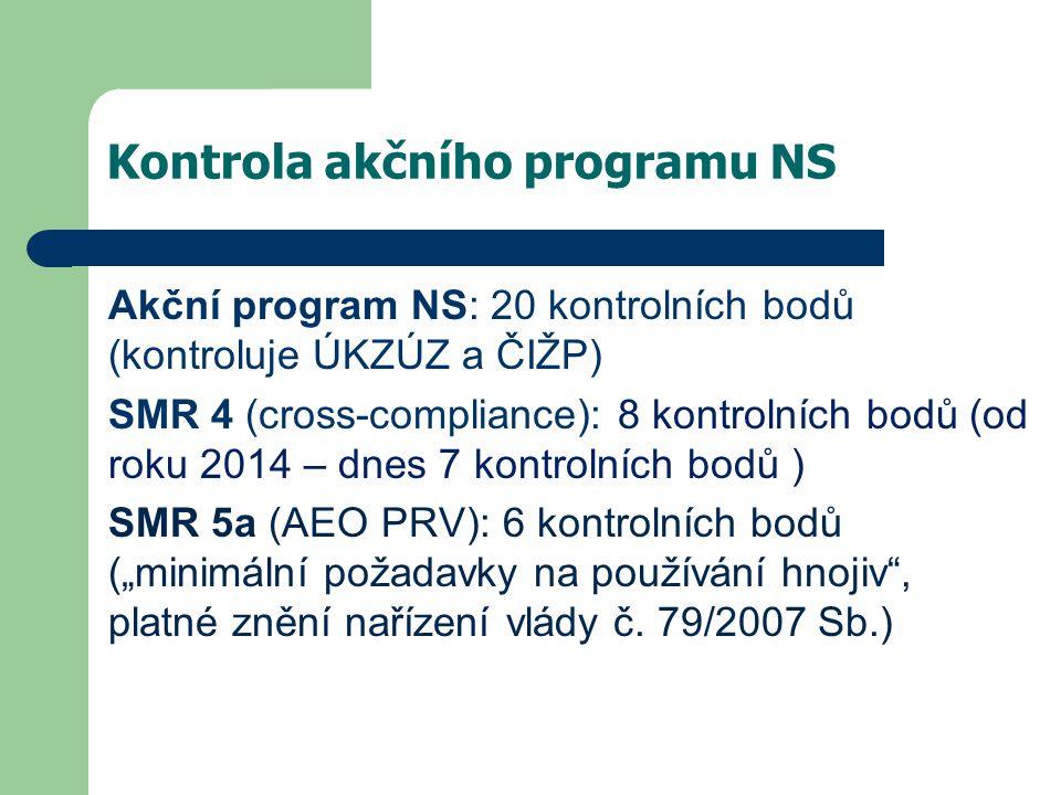 """Kontrola akčního programu NS Akční program NS: 20 kontrolních bodů (kontroluje ÚKZÚZ a ČIŽP) SMR 4 (cross-compliance): 8 kontrolních bodů (od roku 2014 – dnes 7 kontrolních bodů ) SMR 5a (AEO PRV): 6 kontrolních bodů (""""minimální požadavky na používání hnojiv , platné znění nařízení vlády č."""