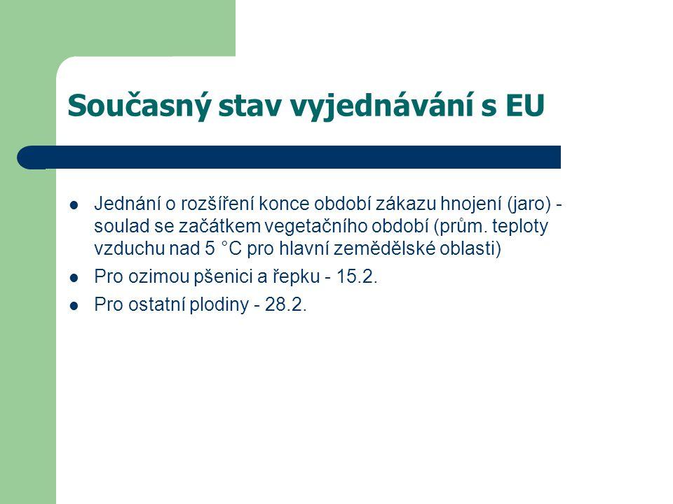 Současný stav vyjednávání s EU Jednání o rozšíření konce období zákazu hnojení (jaro) - soulad se začátkem vegetačního období (prům.