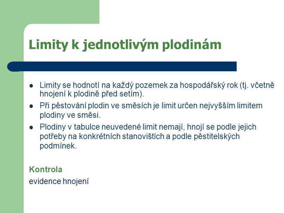 Limity k jednotlivým plodinám Limity se hodnotí na každý pozemek za hospodářský rok (tj.