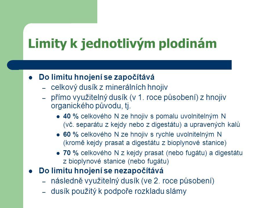 Limity k jednotlivým plodinám Do limitu hnojení se započítává – celkový dusík z minerálních hnojiv – přímo využitelný dusík (v 1.