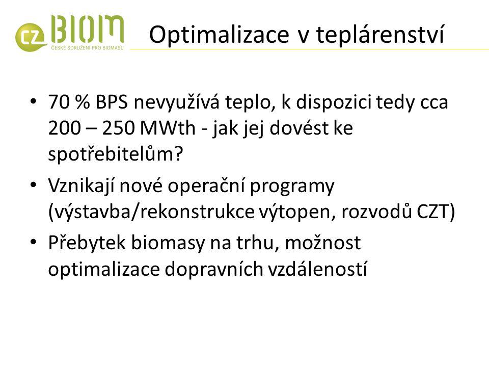 Optimalizace v teplárenství 70 % BPS nevyužívá teplo, k dispozici tedy cca 200 – 250 MWth - jak jej dovést ke spotřebitelům.