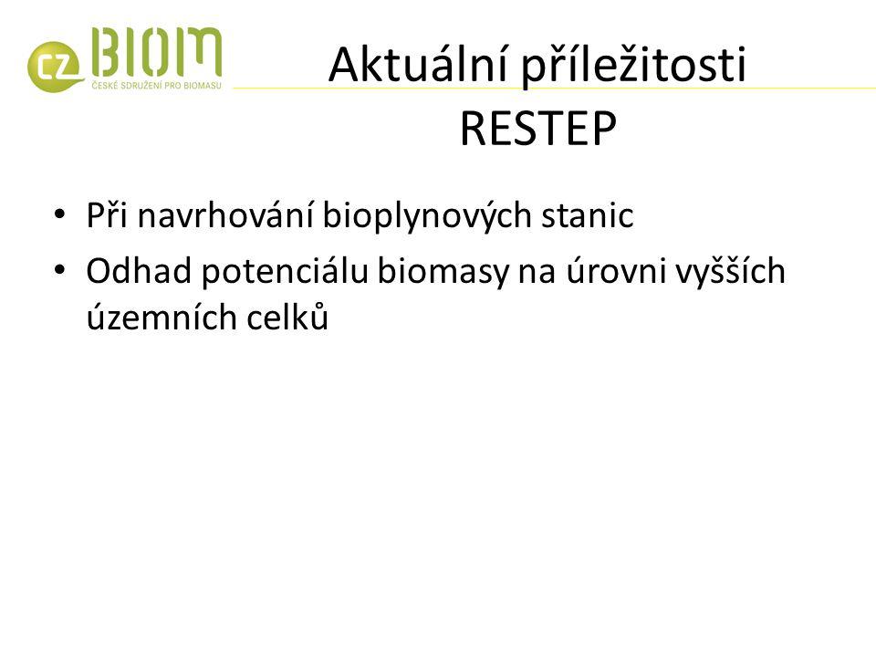 Aktuální příležitosti RESTEP Při navrhování bioplynových stanic Odhad potenciálu biomasy na úrovni vyšších územních celků