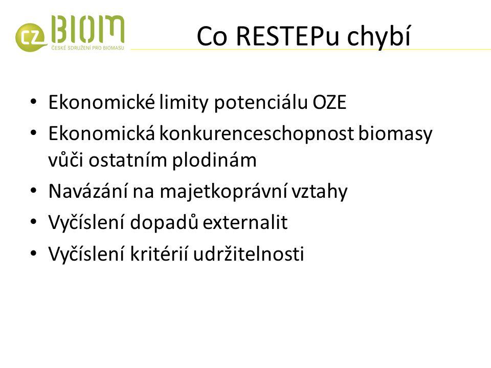 Co RESTEPu chybí Ekonomické limity potenciálu OZE Ekonomická konkurenceschopnost biomasy vůči ostatním plodinám Navázání na majetkoprávní vztahy Vyčíslení dopadů externalit Vyčíslení kritérií udržitelnosti