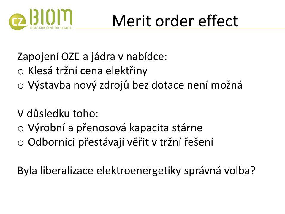 Merit order effect Zapojení OZE a jádra v nabídce: o Klesá tržní cena elektřiny o Výstavba nový zdrojů bez dotace není možná V důsledku toho: o Výrobní a přenosová kapacita stárne o Odborníci přestávají věřit v tržní řešení Byla liberalizace elektroenergetiky správná volba?
