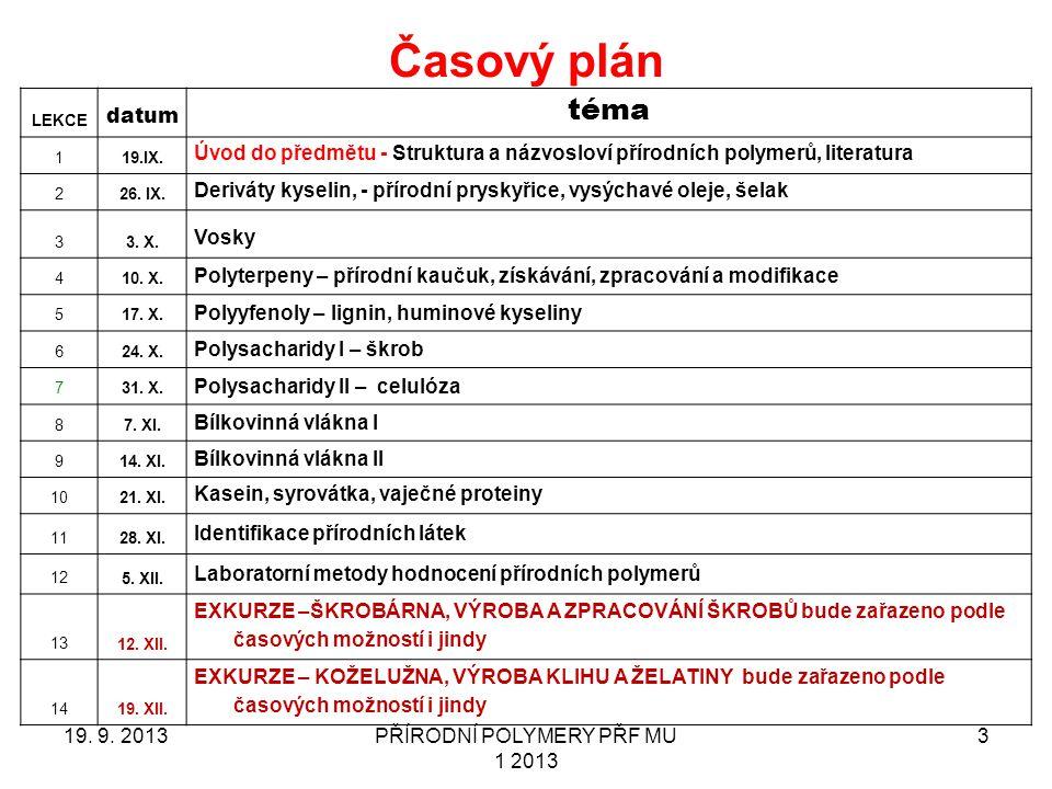 Časový plán 19.9. 2013PŘÍRODNÍ POLYMERY PŘF MU 1 2013 3 LEKCE datum téma 119.IX.