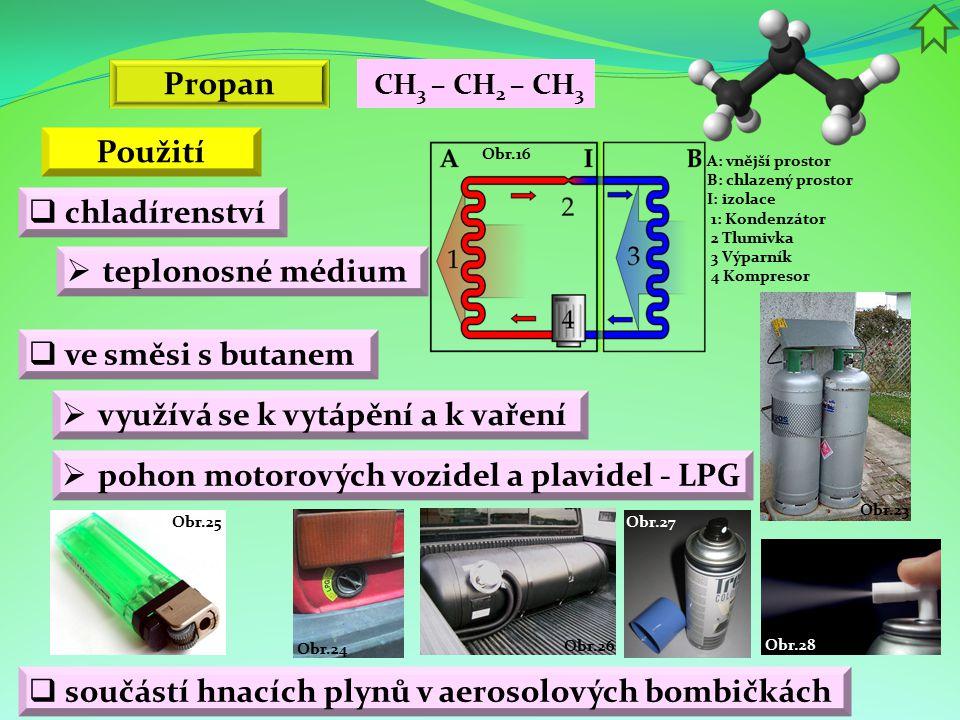 Obr.28 Obr.27 Obr.26 Obr.24 Obr.25 Obr.23 Obr.16 Propan Použití  chladírenství  teplonosné médium  ve směsi s butanem  využívá se k vytápění a k vaření  pohon motorových vozidel a plavidel - LPG  součástí hnacích plynů v aerosolových bombičkách A: vnější prostor B: chlazený prostor I: izolace 1: Kondenzátor 2 Tlumivka 3 Výparník 4 Kompresor CH 3 – CH 2 – CH 3
