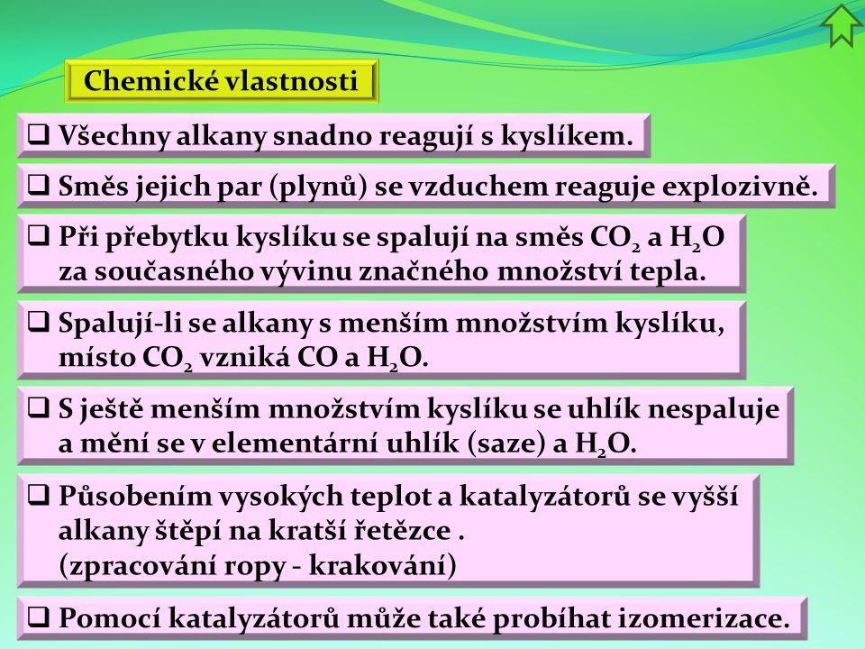 Methan  plyn bez barvy a zápachu, lehčí než vzduch  reaguje explozivně s kyslíkem  dokonalé hoření methanu  nedokonalé hoření methanu Obr.2 CH 4 + 2O 2 → CO 2 + 2H 2 O Obr.3 2CH 4 + 3O 2 → 4H 2 O + 2CO CH 4 + O 2 → 2H 2 O + C  silně absorbuje infračervené záření, patří mezi významné skleníkové plyny zvyšující teplotu zemské atmosféry (je přibližně 20× účinnější než oxid uhličitý) CH 4