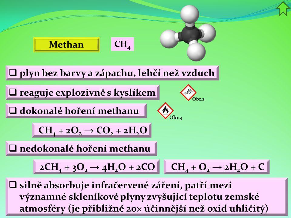 Výskyt Obr.36 Obr.10 Obr.9 Obr.8 Obr.7 Obr.6 Obr.5 Obr.4  produkt metabolismu velkých přežvýkavců, z termitišť a z rýžovišť.