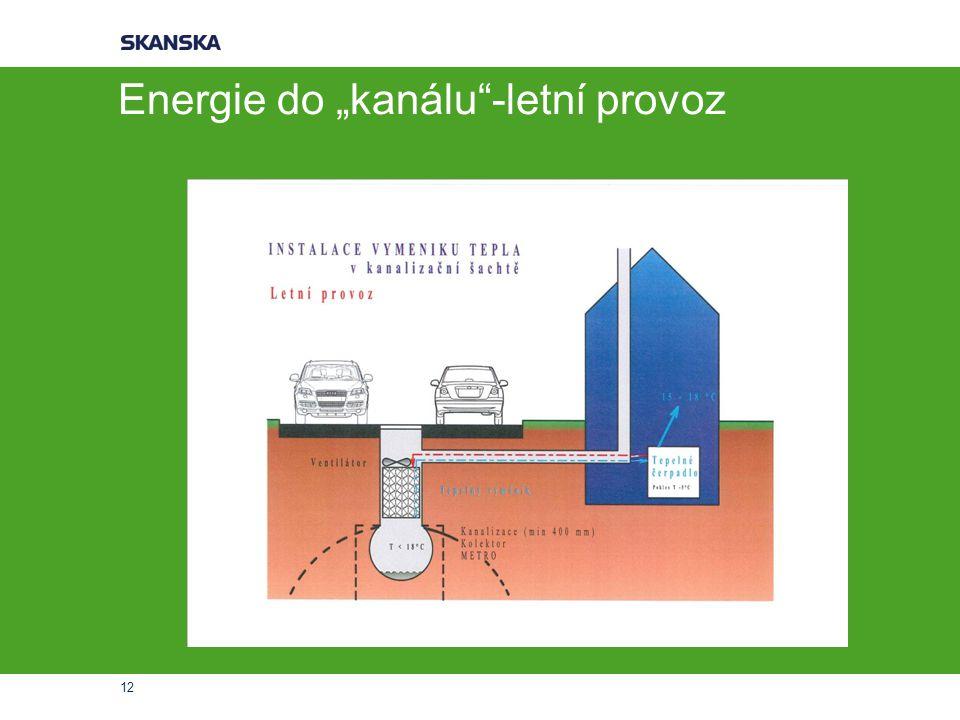 """Energie do """"kanálu -letní provoz 12"""