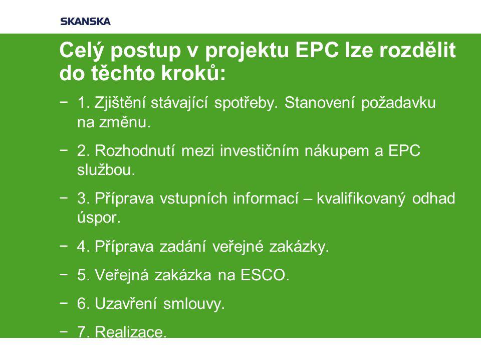 Celý postup v projektu EPC lze rozdělit do těchto kroků: −1.