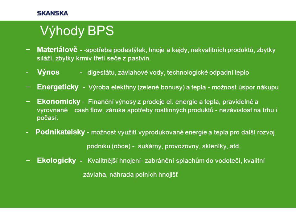 Výhody BPS −Materiálově - -spotřeba podestýlek, hnoje a kejdy, nekvalitních produktů, zbytky siláží, zbytky krmiv třetí seče z pastvin.