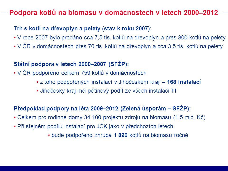 Podpora kotlů na biomasu v domácnostech v letech 2000–2012 Trh s kotli na dřevoplyn a pelety (stav k roku 2007): V roce 2007 bylo prodáno cca 7,5 tis.