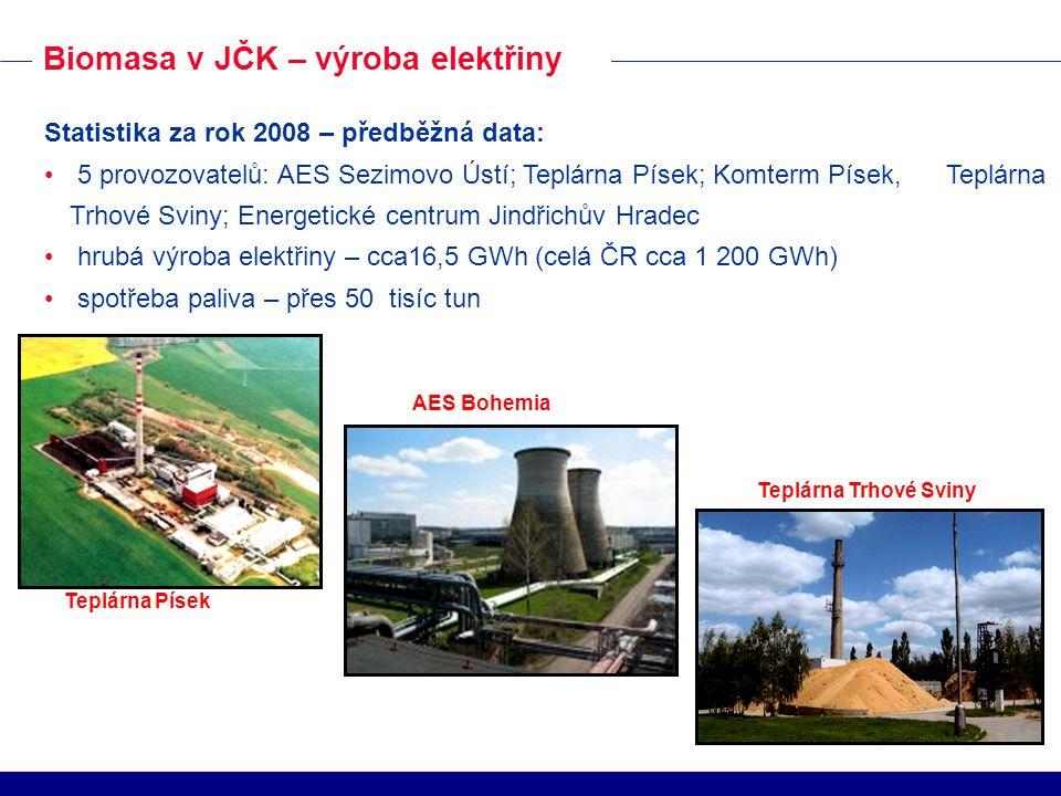 Biomasa v JČK – výroba elektřiny Statistika za rok 2008 – předběžná data: 5 provozovatelů: AES Sezimovo Ústí; Teplárna Písek; Komterm Písek, Teplárna Trhové Sviny; Energetické centrum Jindřichův Hradec hrubá výroba elektřiny – cca16,5 GWh (celá ČR cca 1 200 GWh) spotřeba paliva – přes 50 tisíc tun Teplárna Písek AES Bohemia Teplárna Trhové Sviny